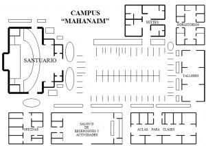 Campus MAHANAIM